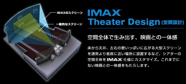 Whats imax2 technology
