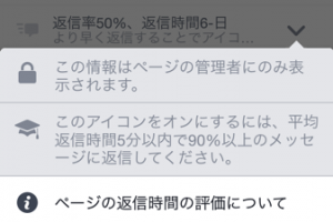 Facebookページに新機能「返信時間の目安」などカスタマーサポート管理機能が追加された!