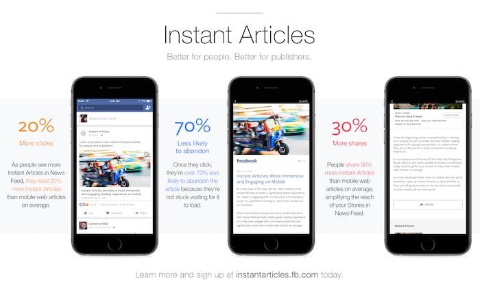 Instant Articlesの成果