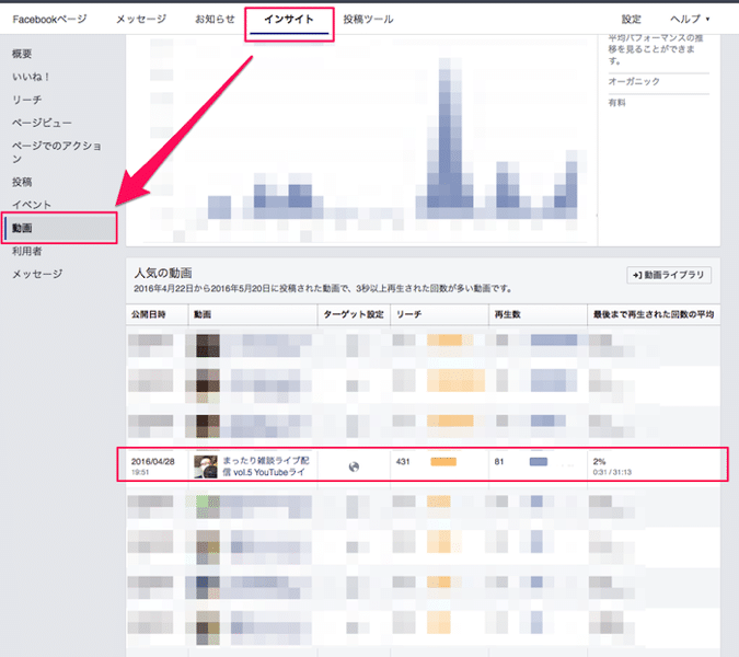 インサイトを使って、Facebookライブの視聴分析をする