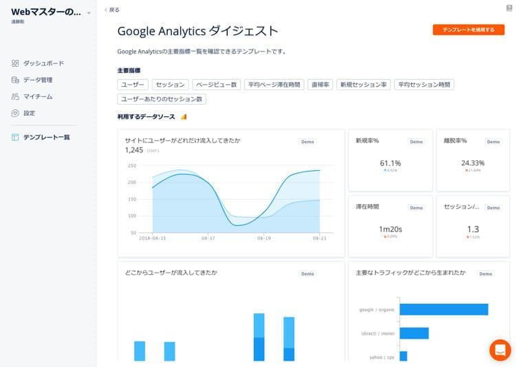 DataDeckでGoogleアナリティクスを見る