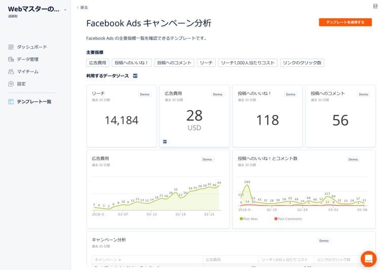 DataDeckでFacebook広告レポートを見る