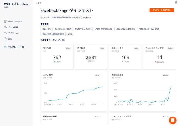 DataDeckでFacebookページのレポートを見る