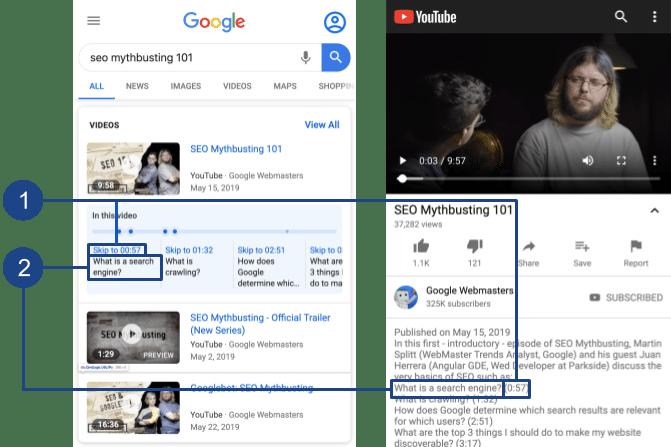 YouTube動画のタイムスタンプ