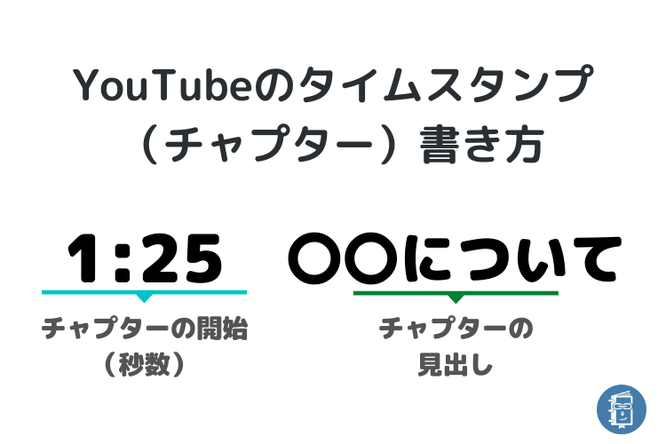 YouTubeタイムスタンプの書き方