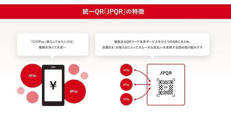2020年度 総務省 統一QR「JPQR」普及事業